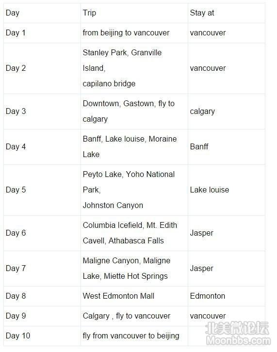 加拿大行程安排.jpg