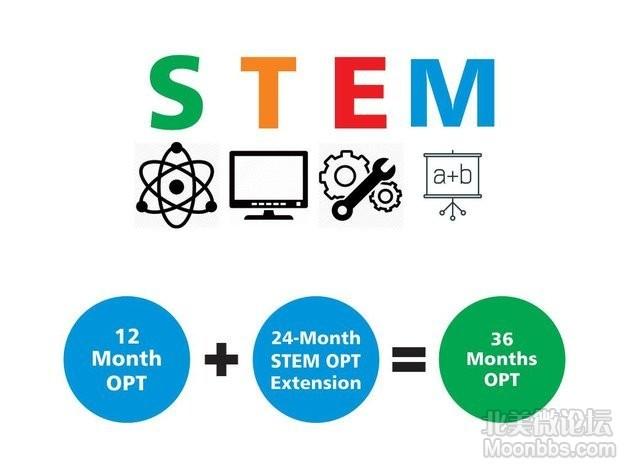 STEM-OPT.jpg