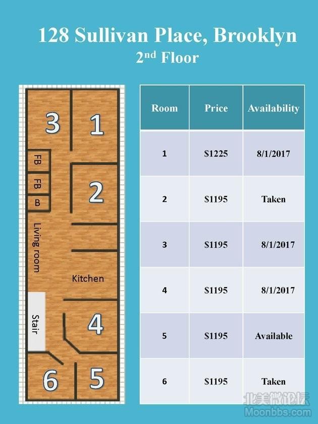 WeHouse Floor Plan - Availability Date.jpg