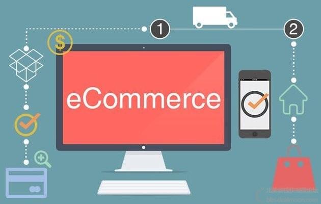 专注WooCommerce网上商城和外贸网站建设公司, 在US Domain Center做网站.png